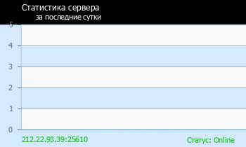Сервер Minecraft Ludi H