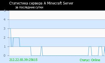 Сервер Minecraft Tales of Vesperia