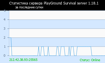 Сервер Minecraft PlayGround Survival server 1.13.2