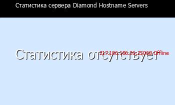 Сервер Minecraft Diamond Hostname Servers