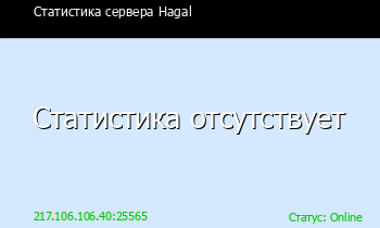 Сервер Minecraft Hagal