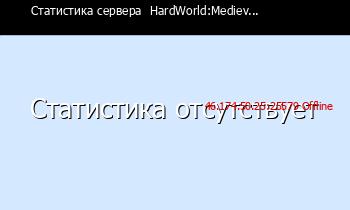 Сервер Minecraft  HardWorld:Mediev...