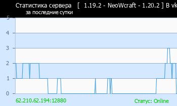 Сервер Minecraft   [  1.17.1 - NeoWorld - 1.13.2 ] B vk.comneowor
